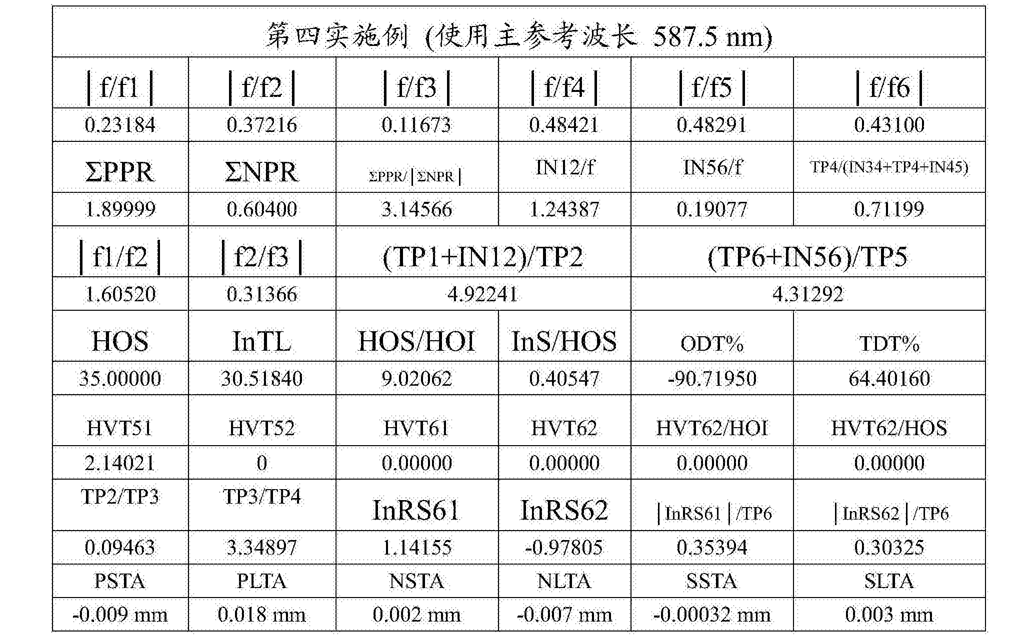 Figure CN108279482AD00381