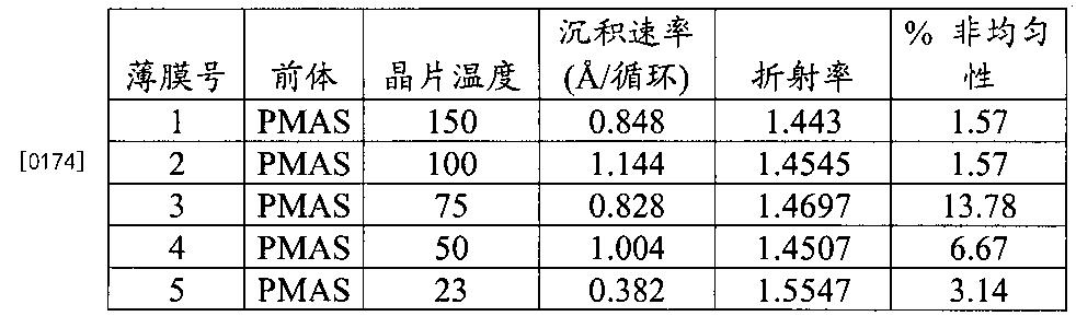 Figure CN102295657BD00282