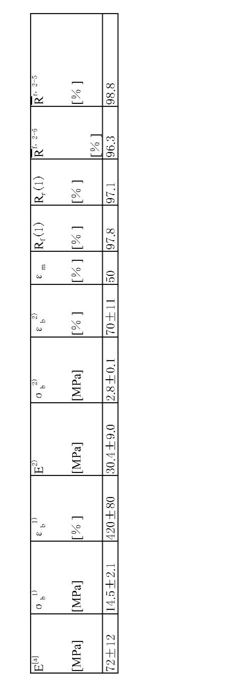 Figure CN101443383BD00121