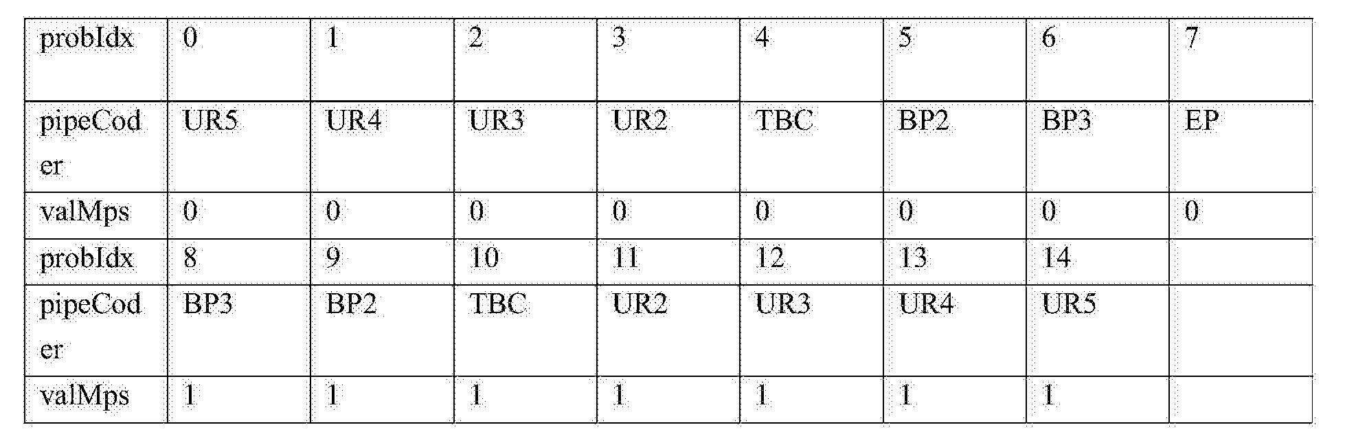 Figure CN107801041AD00492
