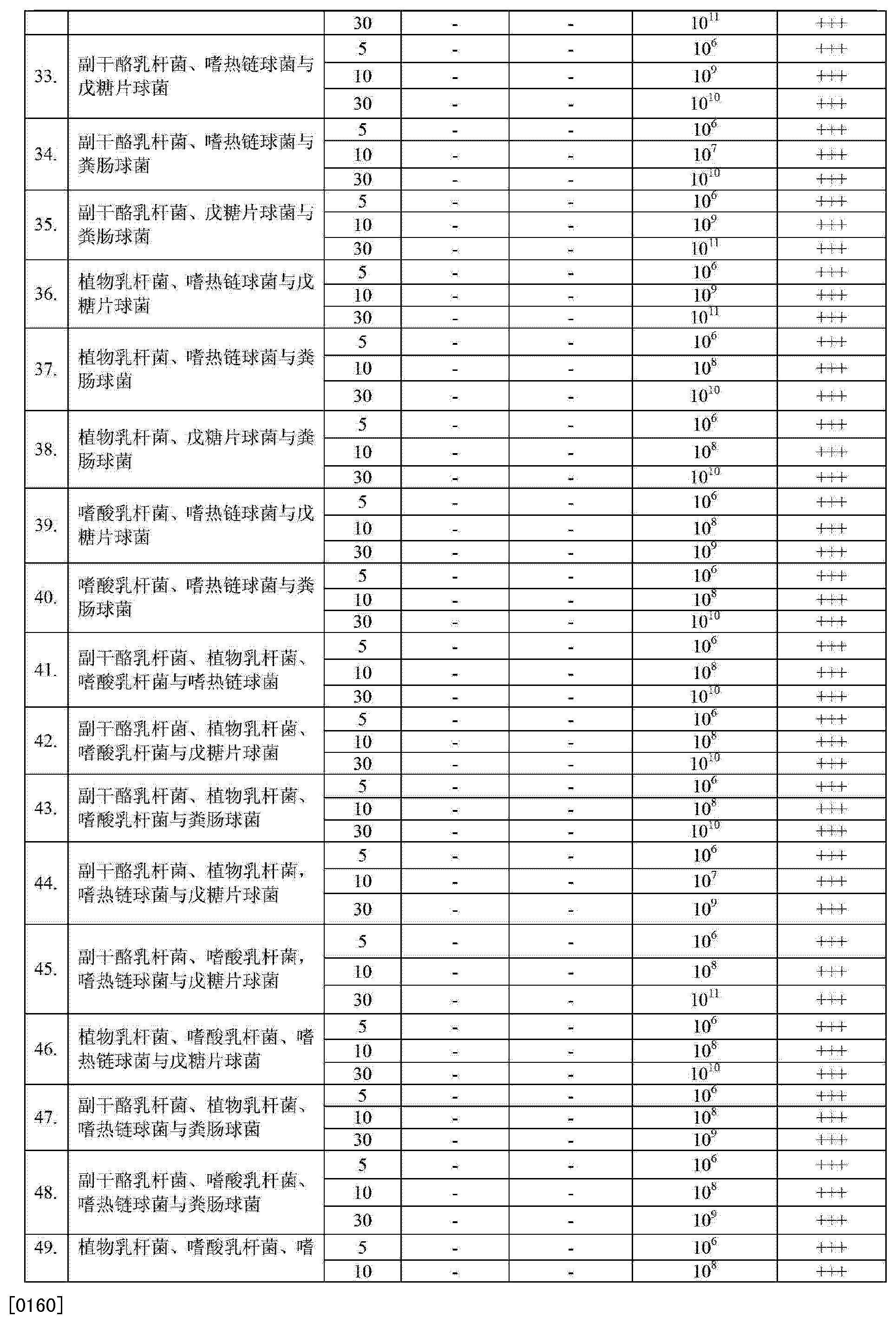 Figure CN103652995AD00231