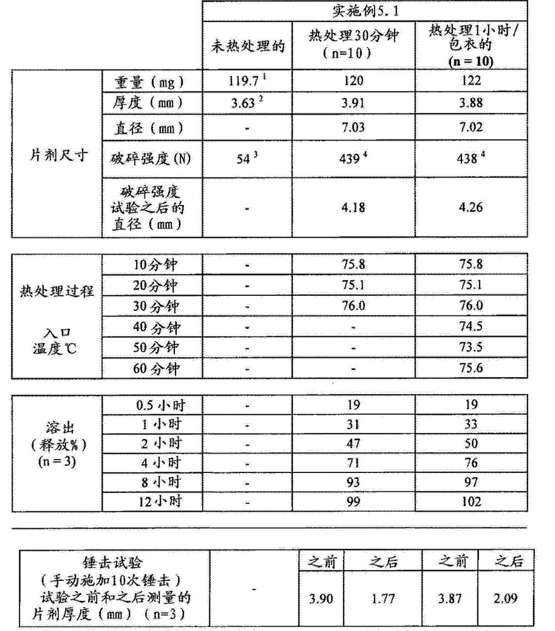 Figure CN102743355BD00741
