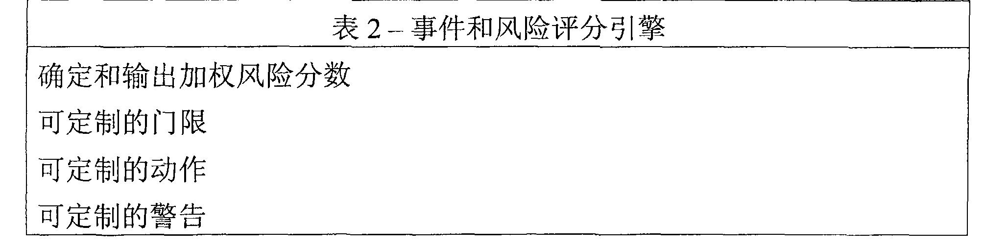 Figure CN101375546BD00131