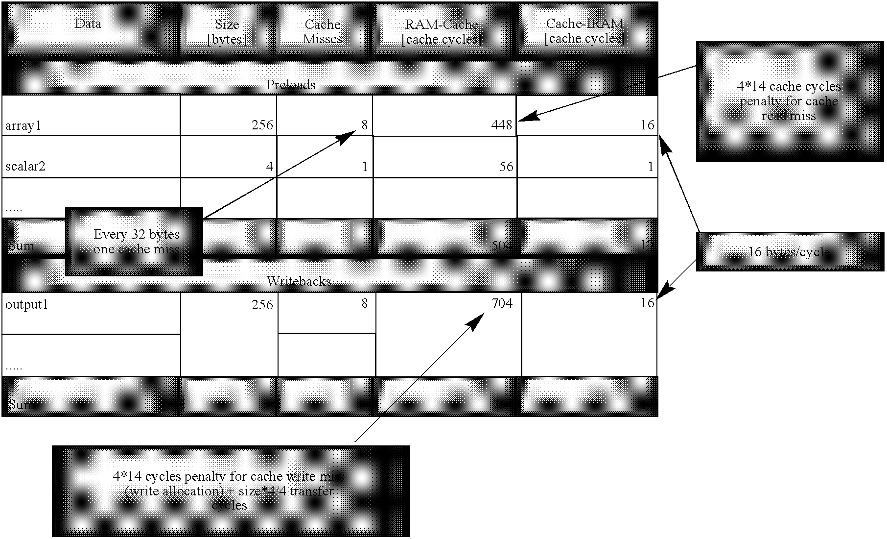 US20070083730A1 - Data processing device and method - Google