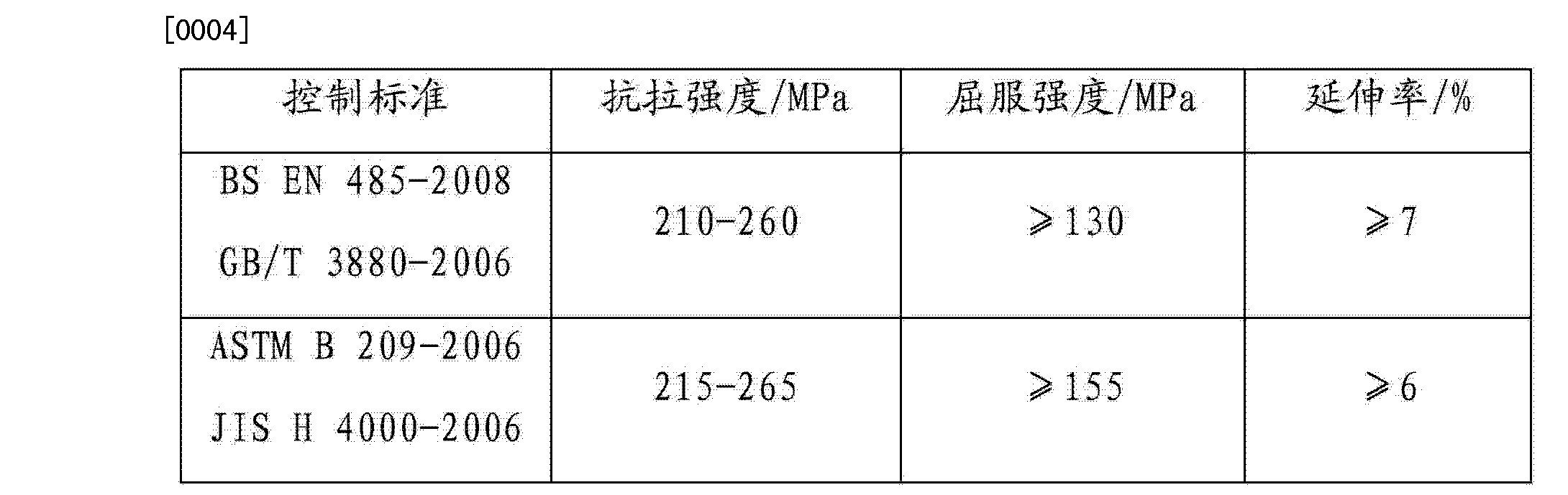 Figure CN103008342BD00031