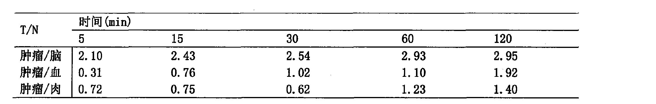 CN101723849B - Novel 18F labeled amino acid derivatives, preparation method and application