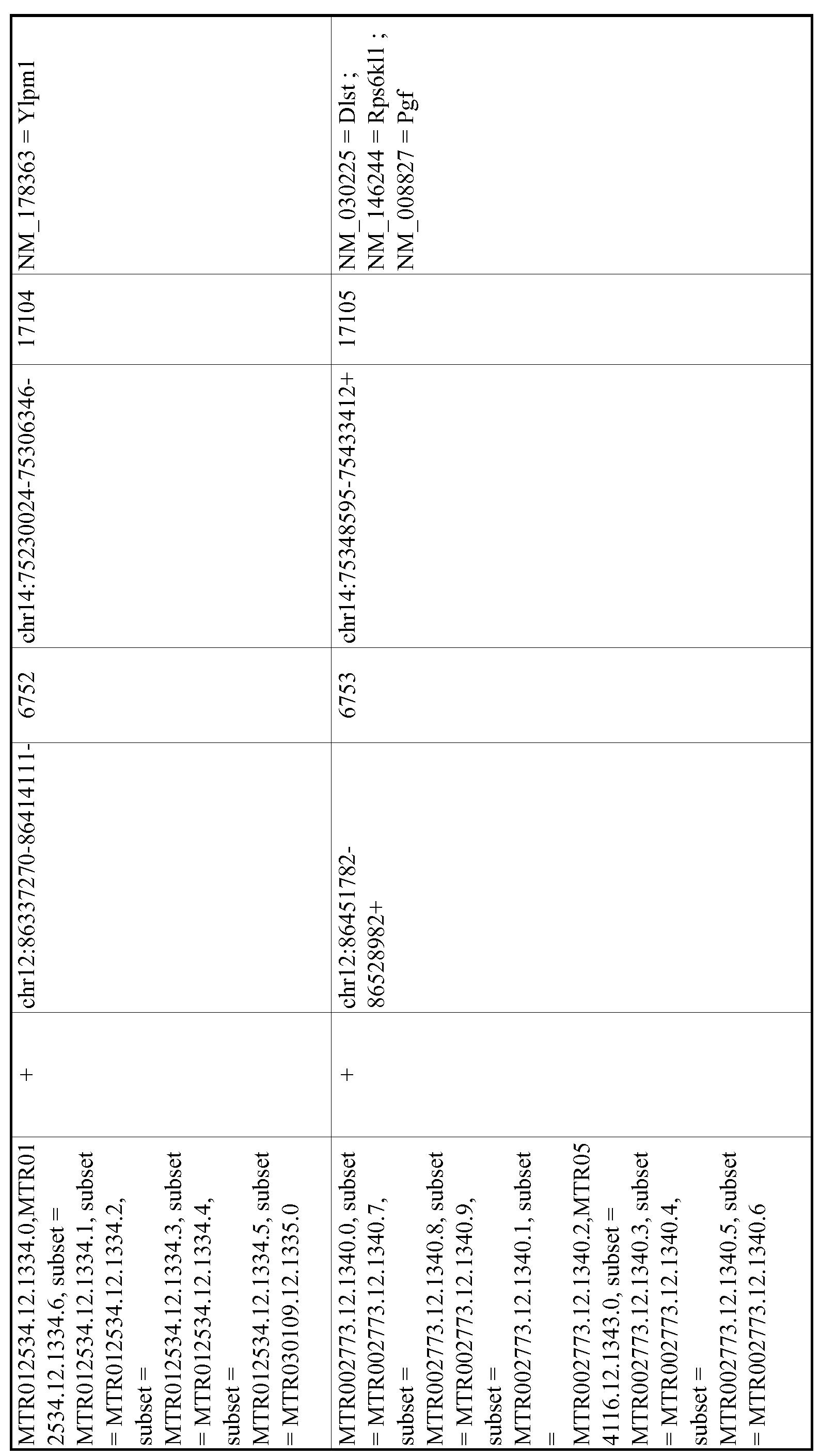 Figure imgf001203_0001