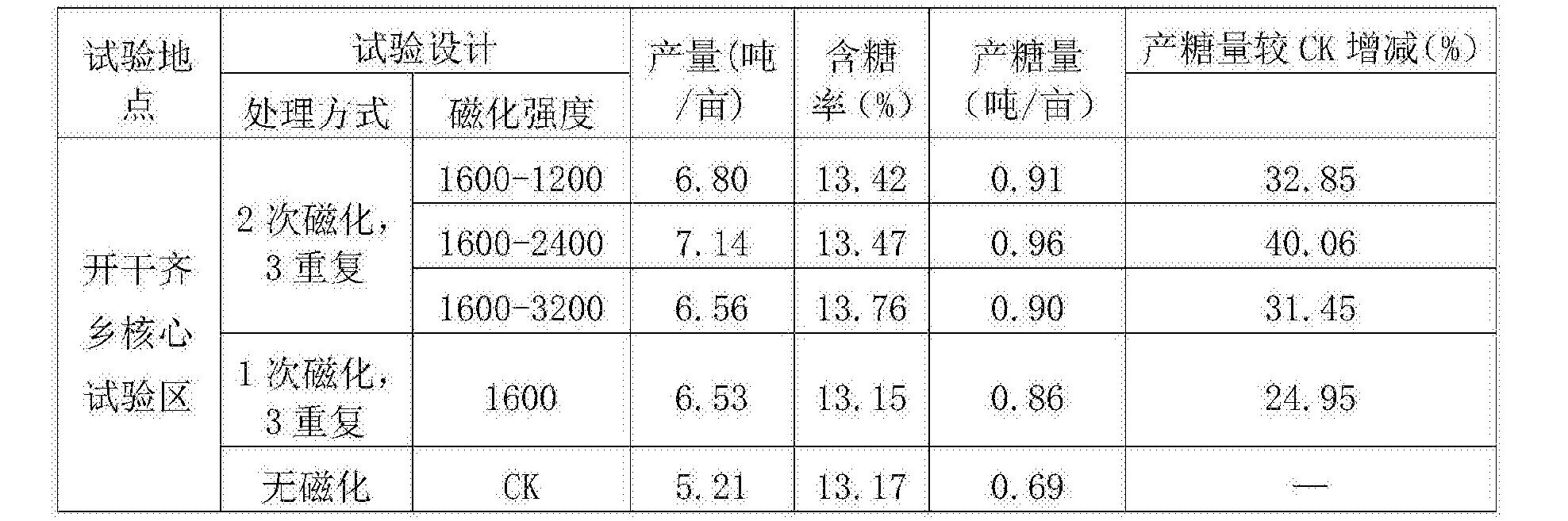 Figure CN106613754AD00102