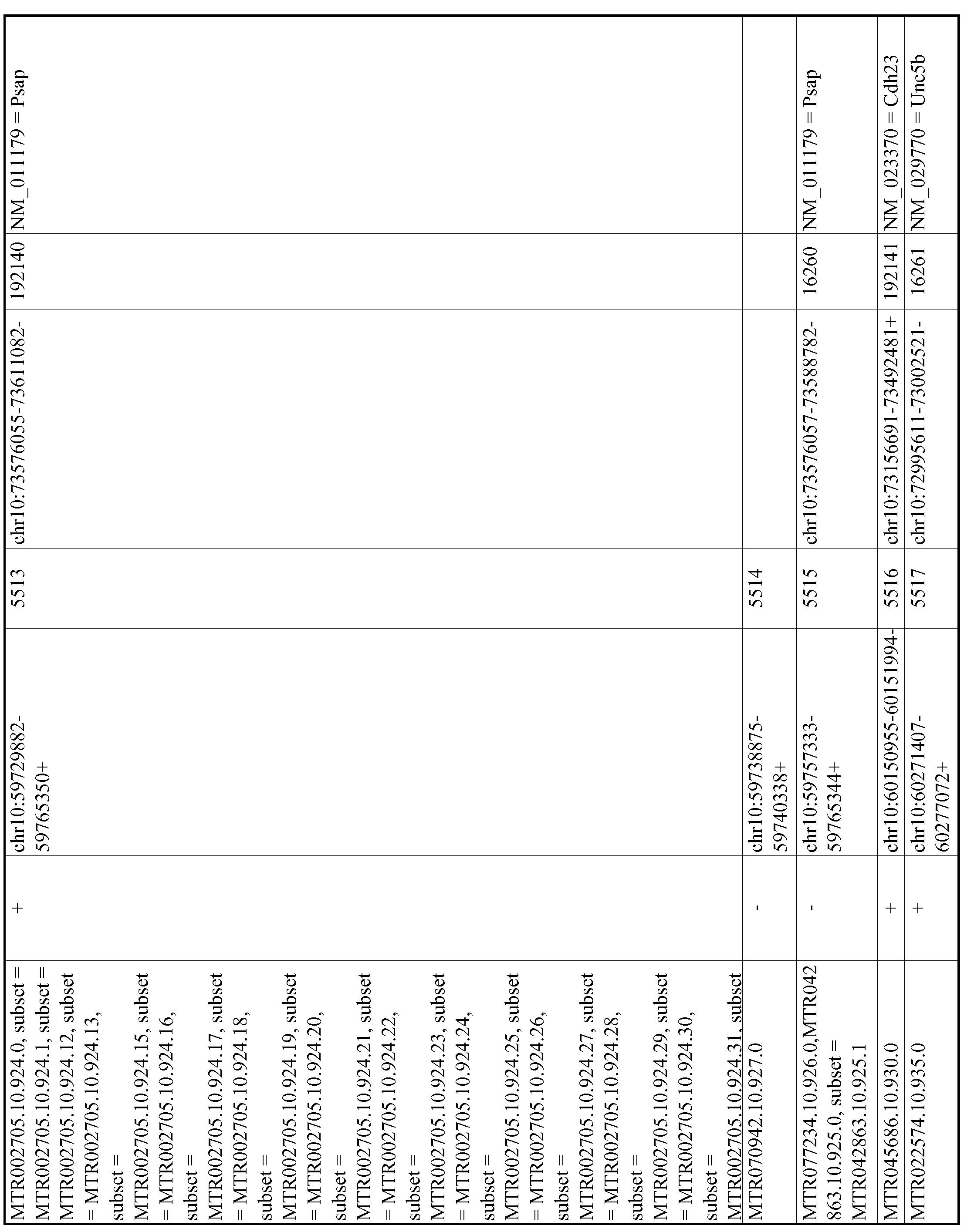 Figure imgf000991_0001