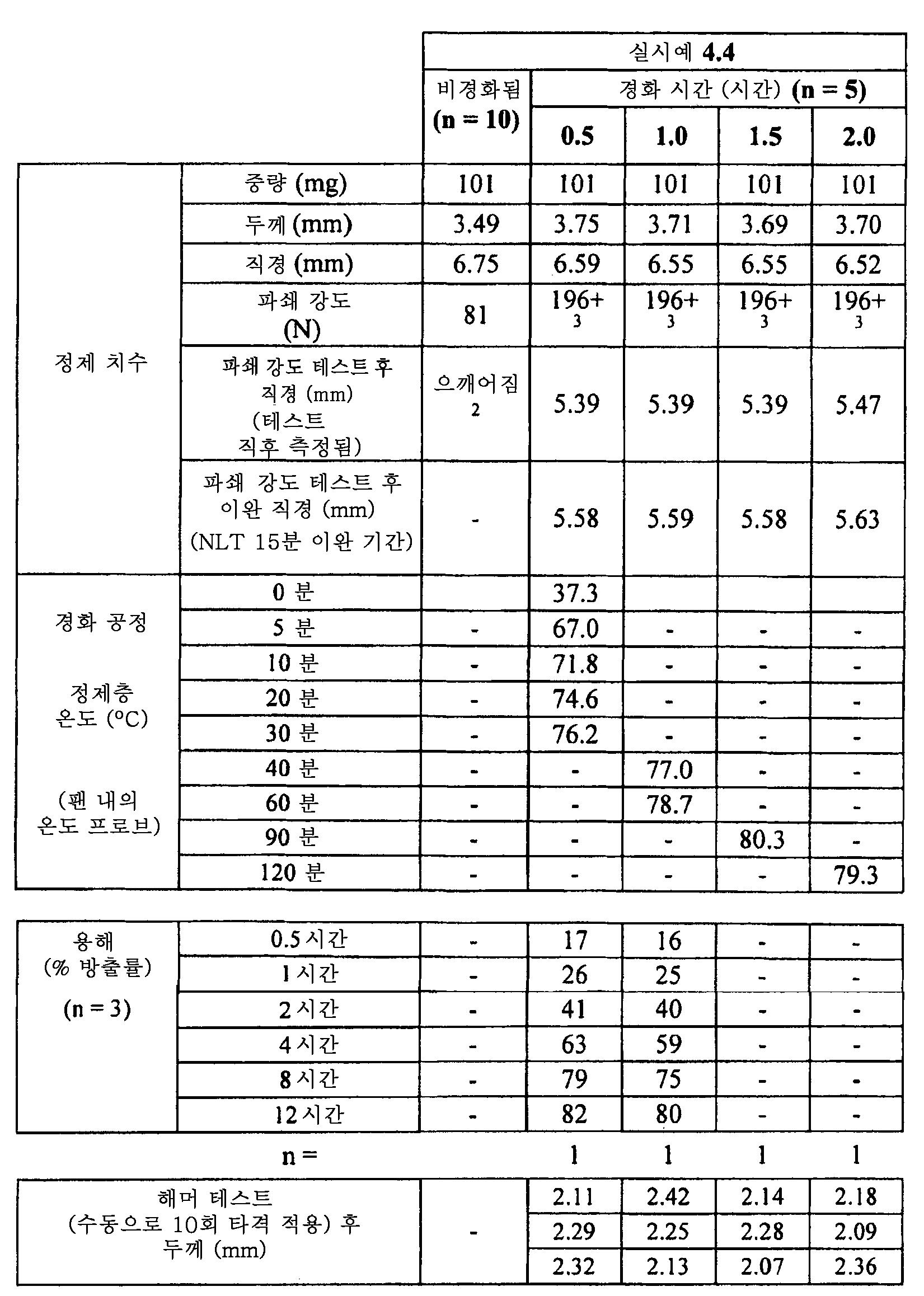 Figure 112011082183604-pat00014