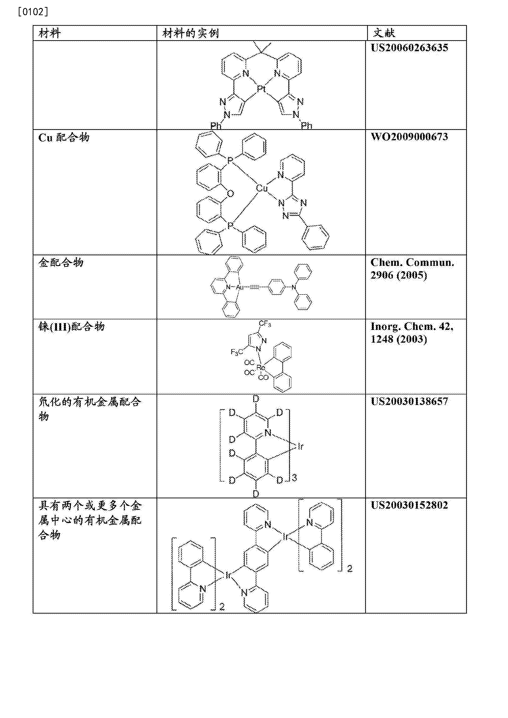 Figure CN103396455BD00411