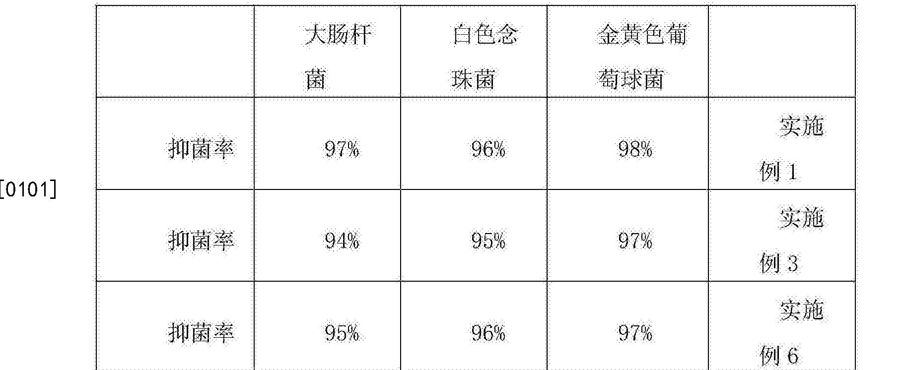 Figure CN105901782BD00111