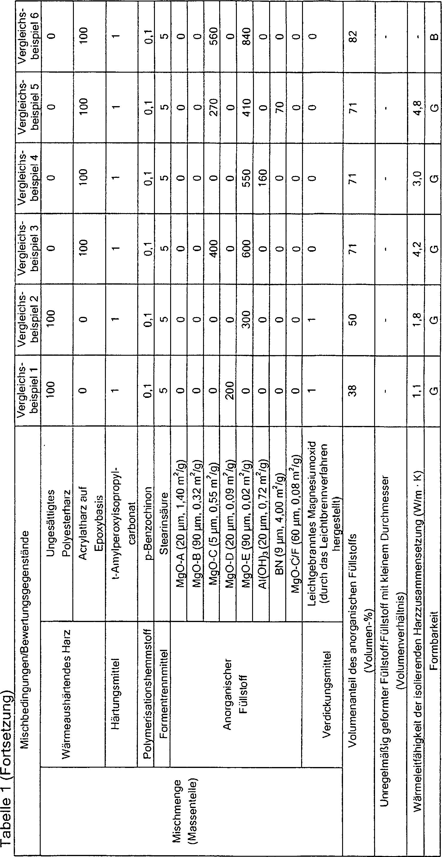 Figure DE112012005486T5_0003