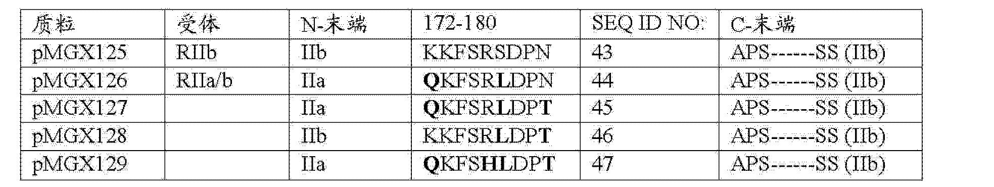 Figure CN103154025BD00441