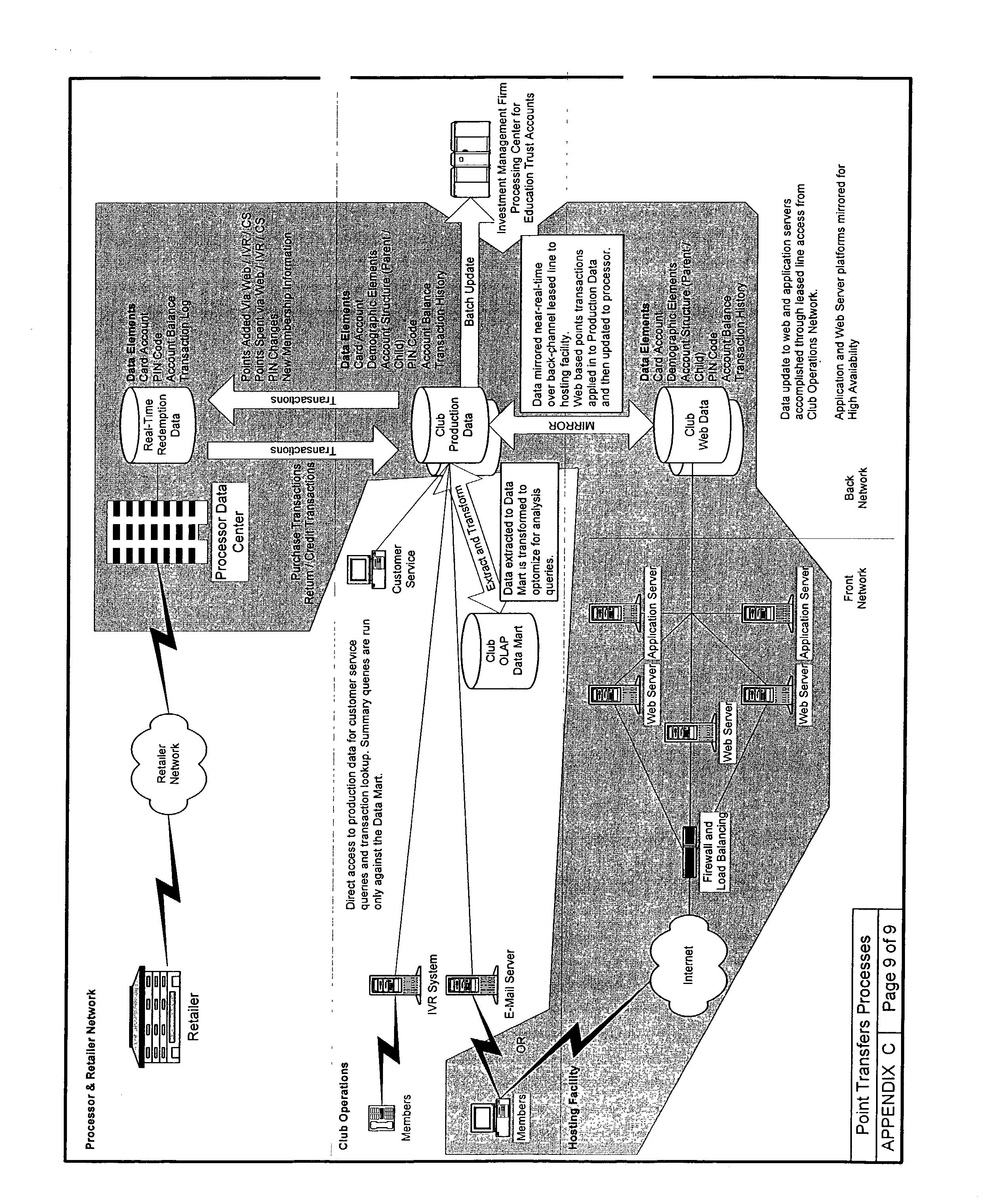 Figure US20030023491A1-20030130-P00026