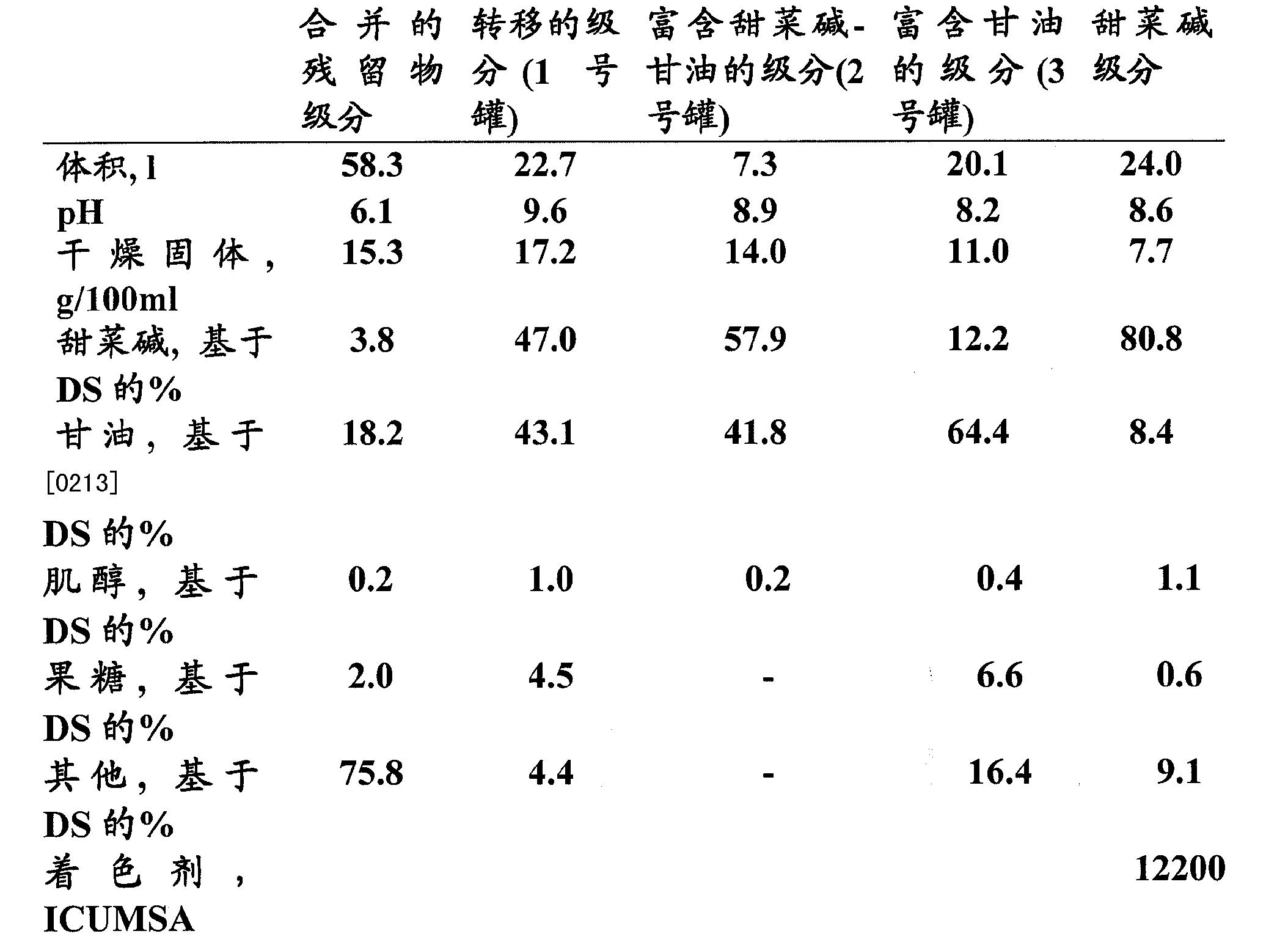 Figure CN102405085AD00201