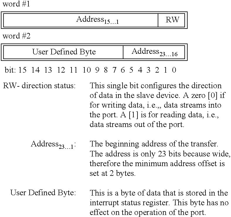 Figure US20020116595A1-20020822-C00001