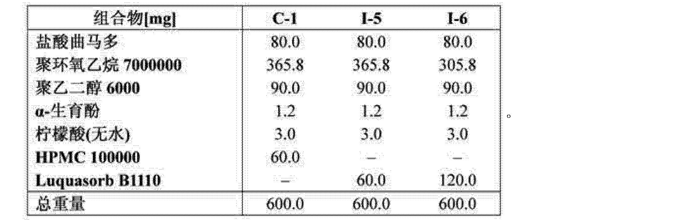 Figure CN103179954AD00312