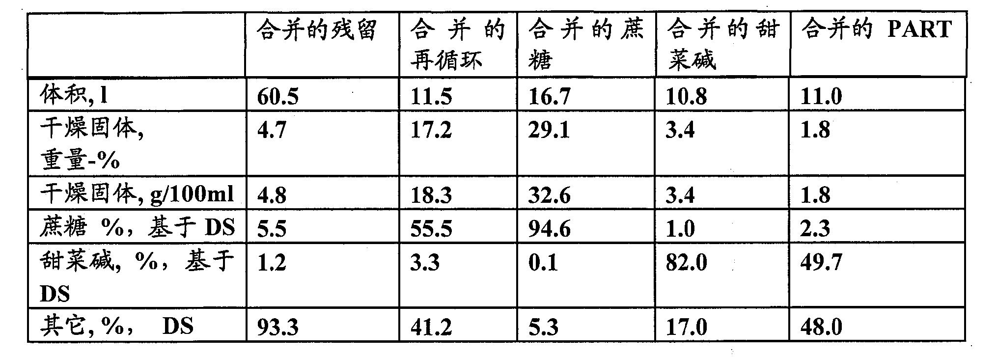 Figure CN102413890AD00331