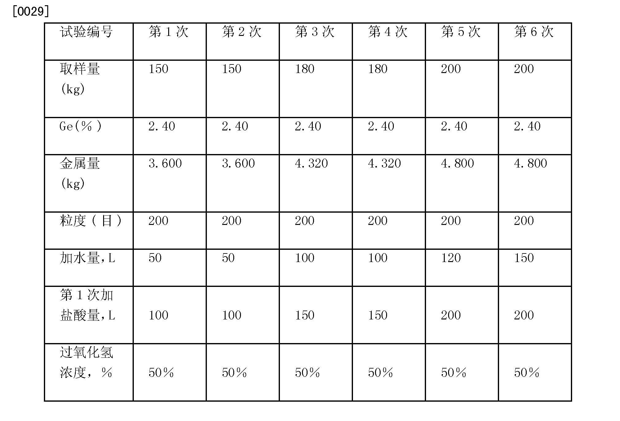 Figure CN101760653BD00051