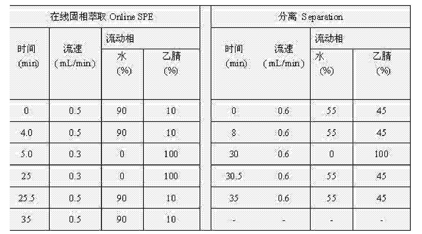 Figure CN105136931AD00041