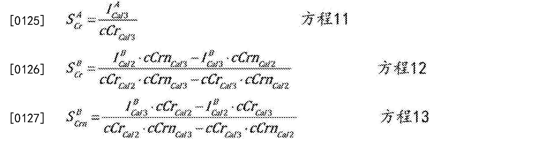 Figure CN107110815AD00123
