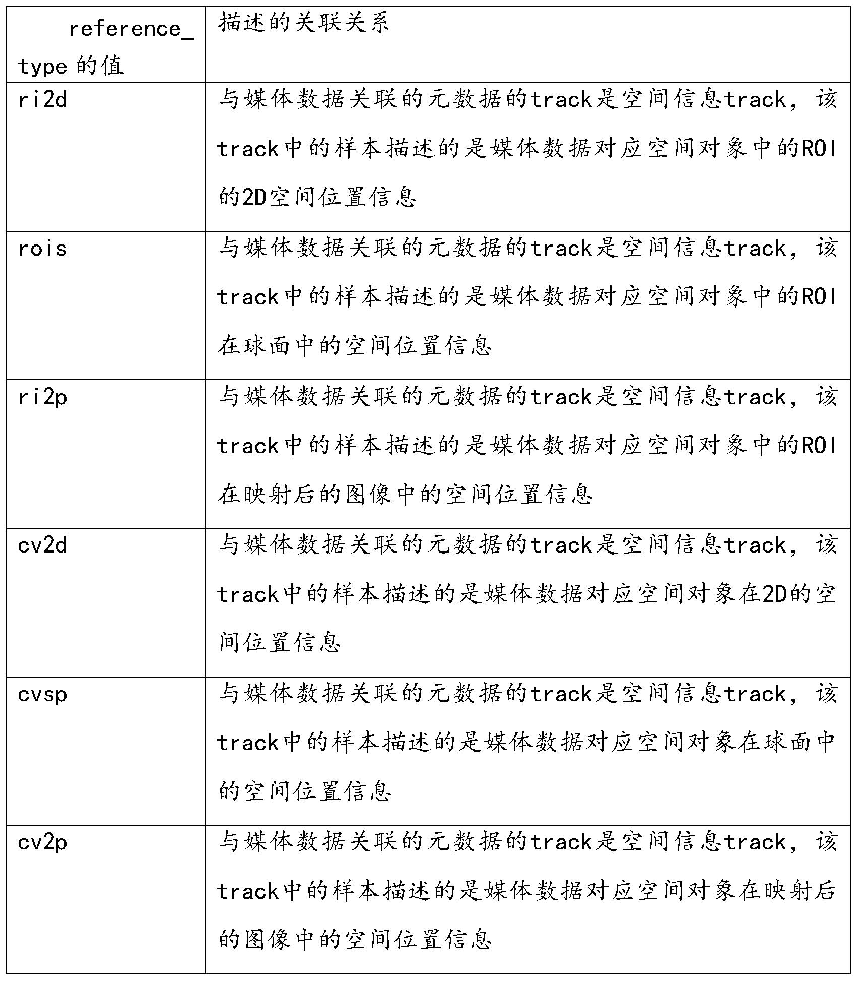 Figure PCTCN2017078585-appb-000001