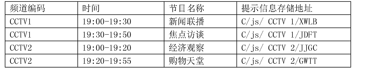 Figure CN103945258BD00101