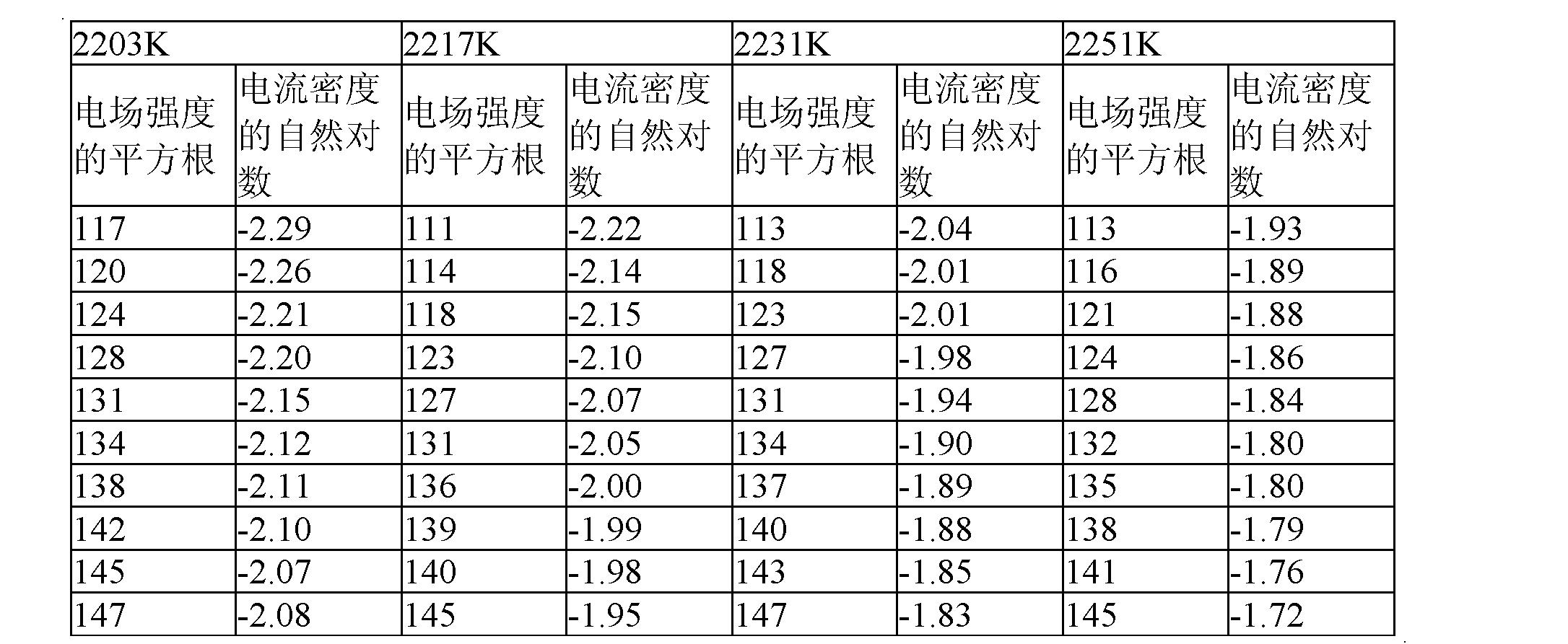 Figure CN102246260AD00441