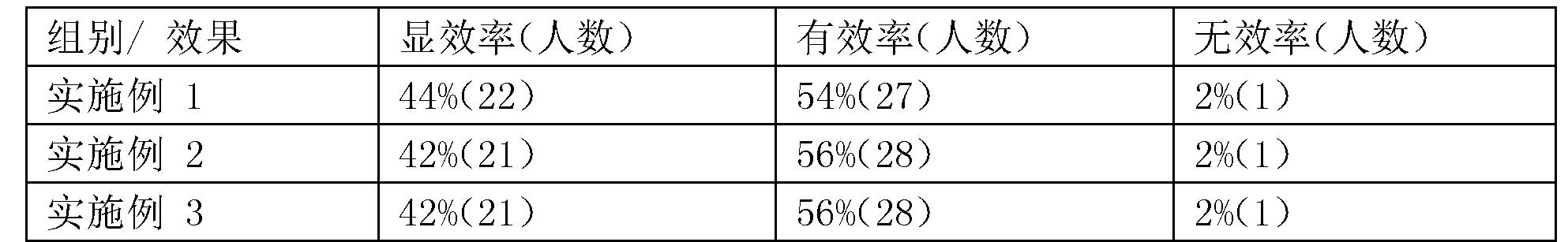 Figure CN106173033AD00091