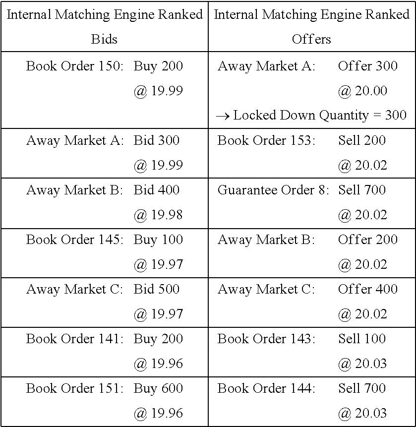 Figure US09898783-20180220-C00004