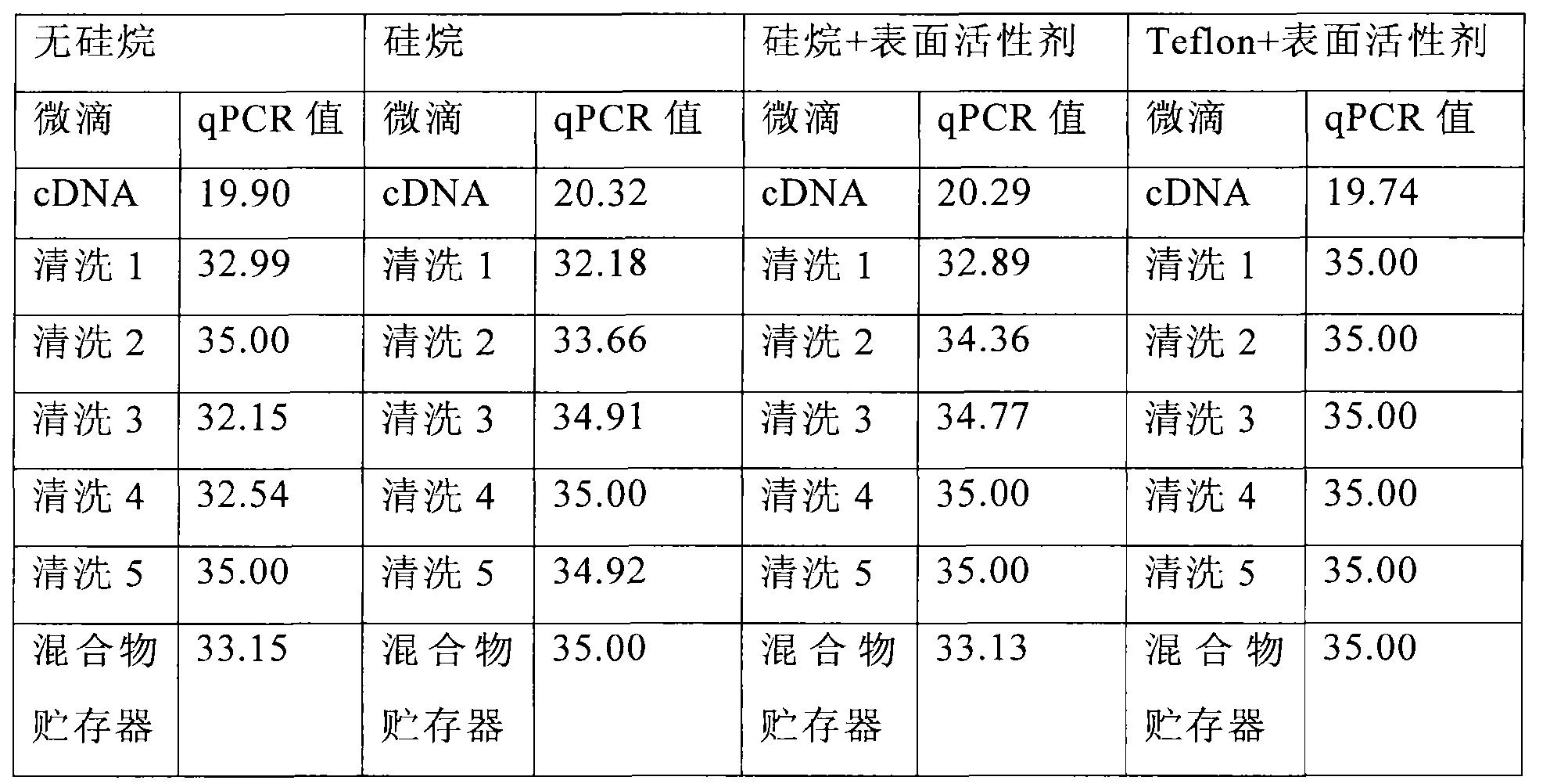 Figure CN102513170BD00261