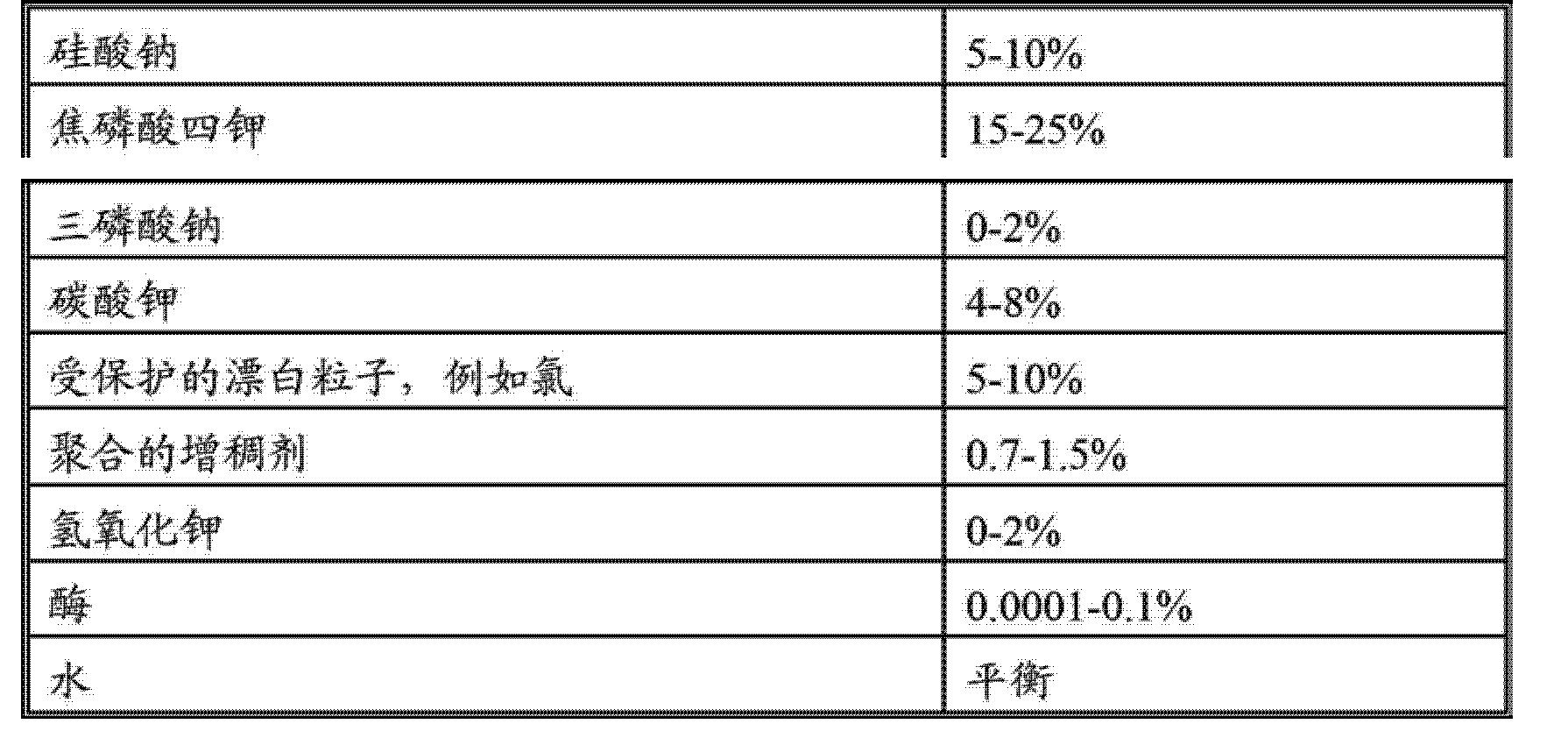Figure CN102994486AD00341