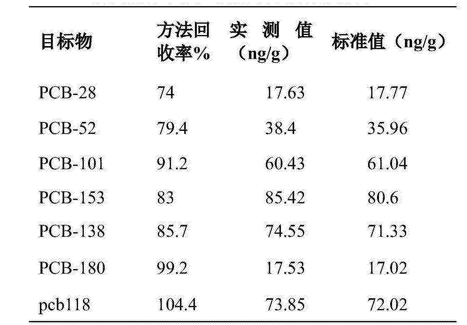 Figure CN105738494AD00131
