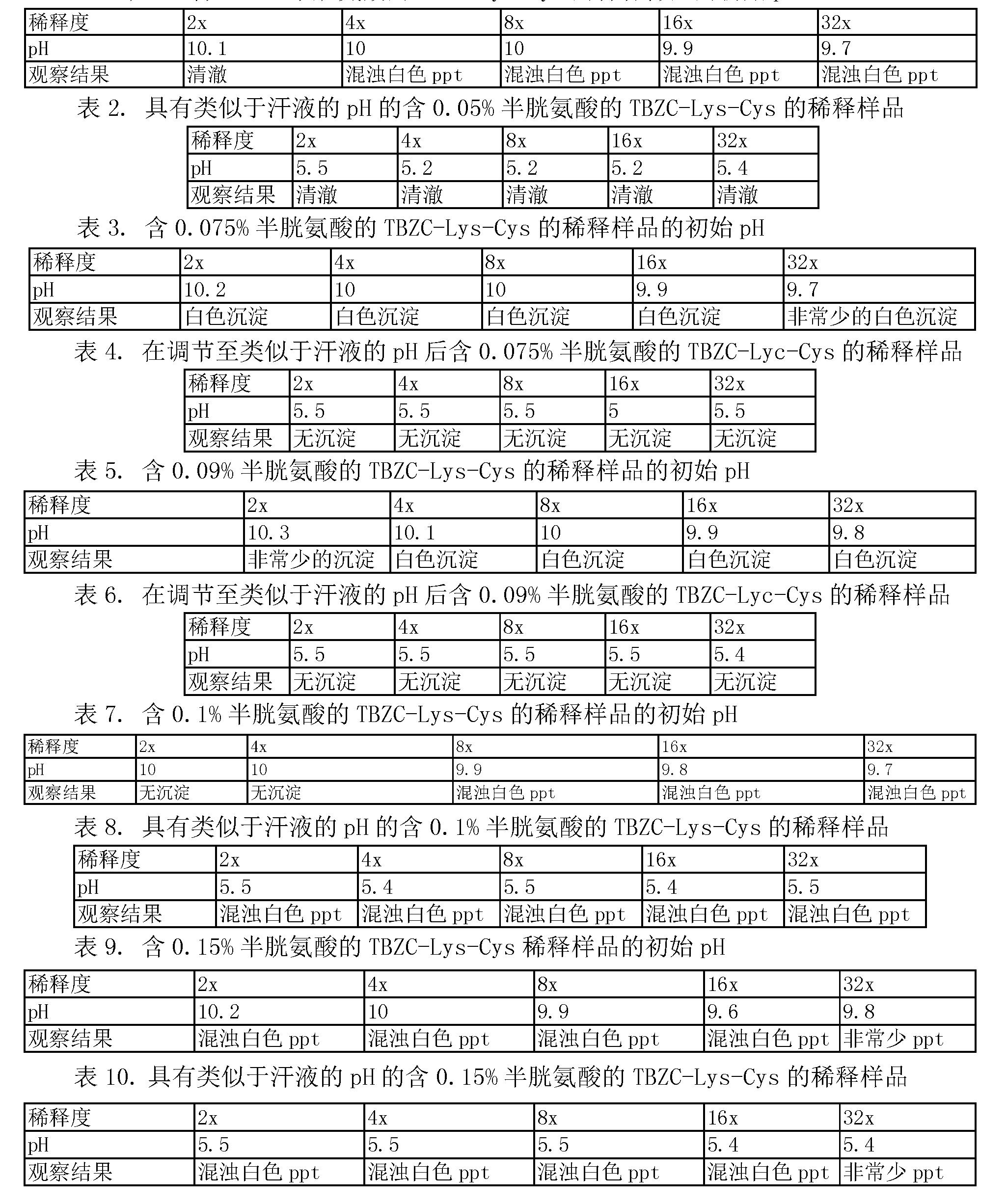 Figure CN104884033AD00241