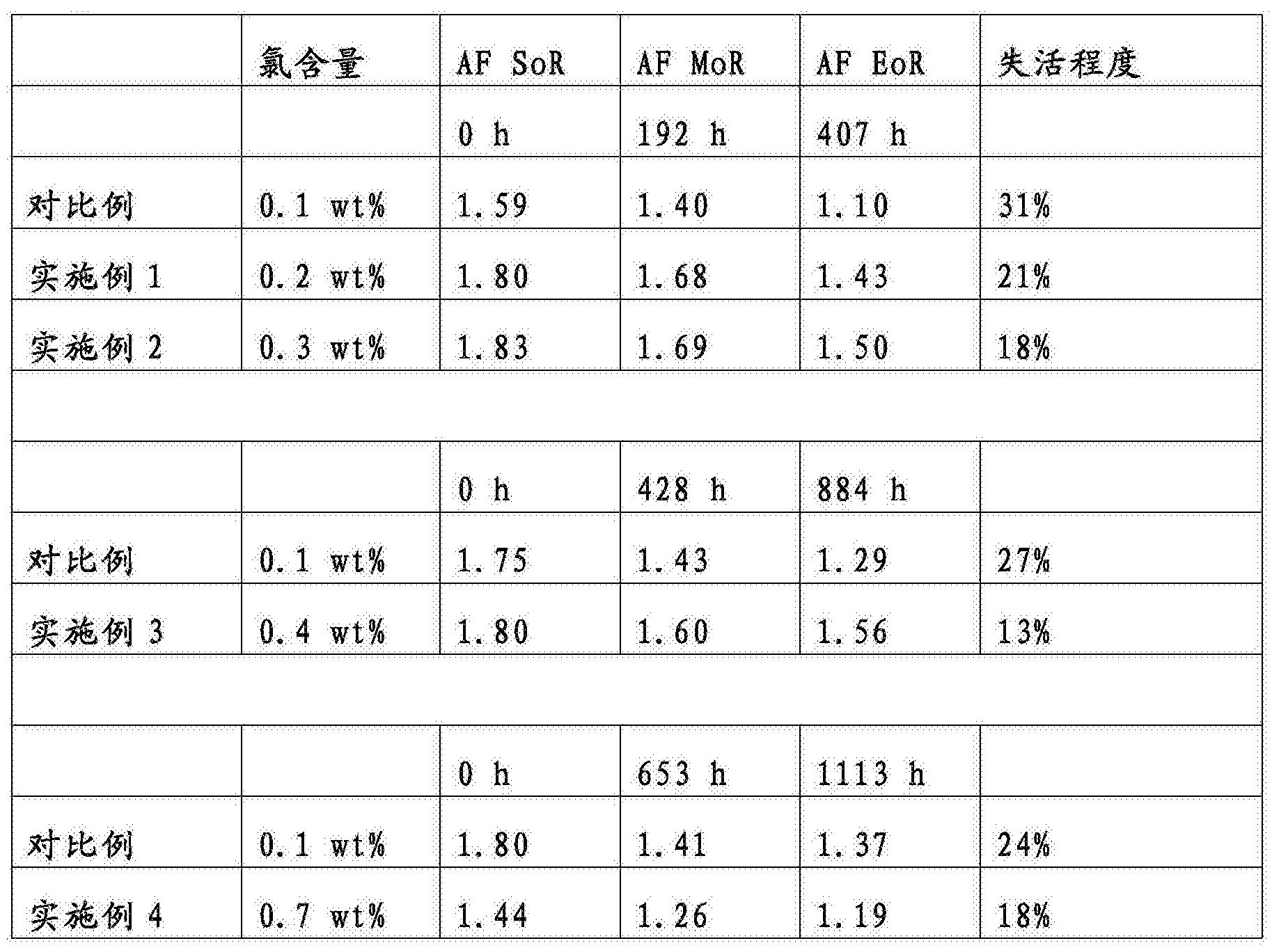 Figure CN105531027BD00121