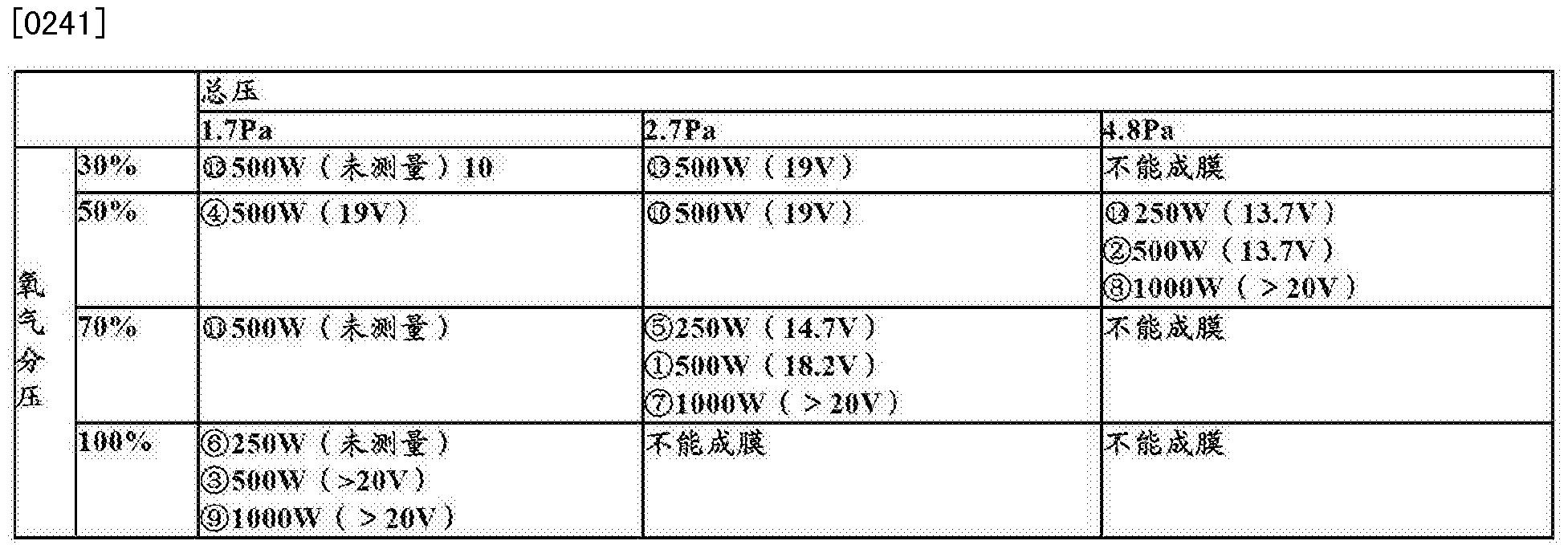 Figure CN103314462BD00231