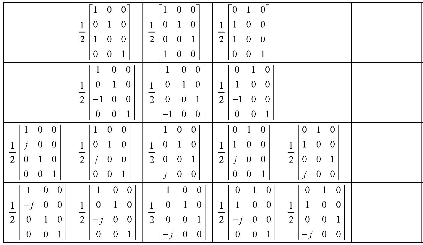 Figure 112010009825391-pat00884