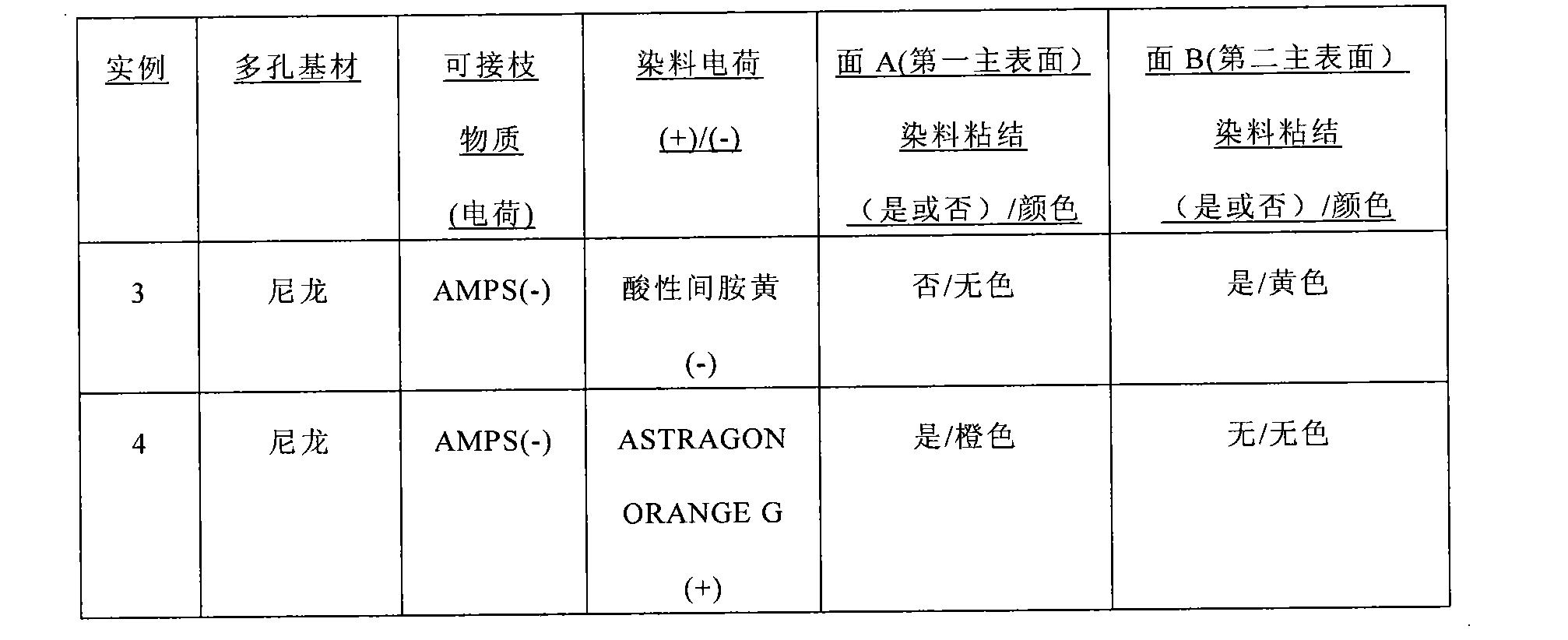 Figure CN101945694BD00211