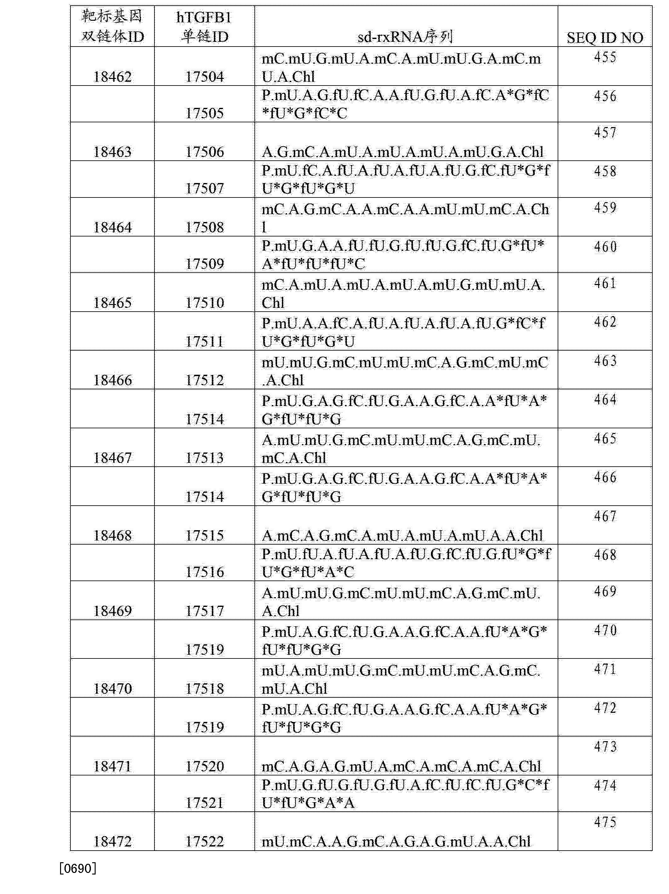 Figure CN103108642BD01051