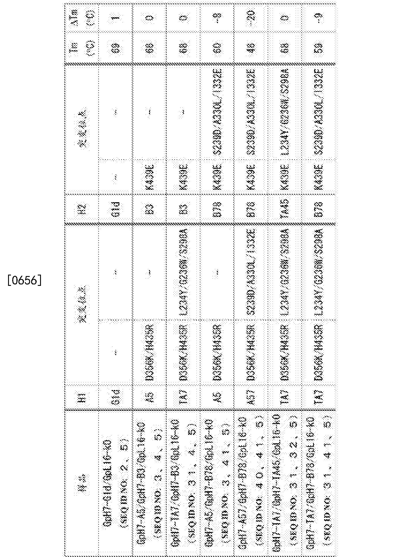 Figure CN105102618BD01171