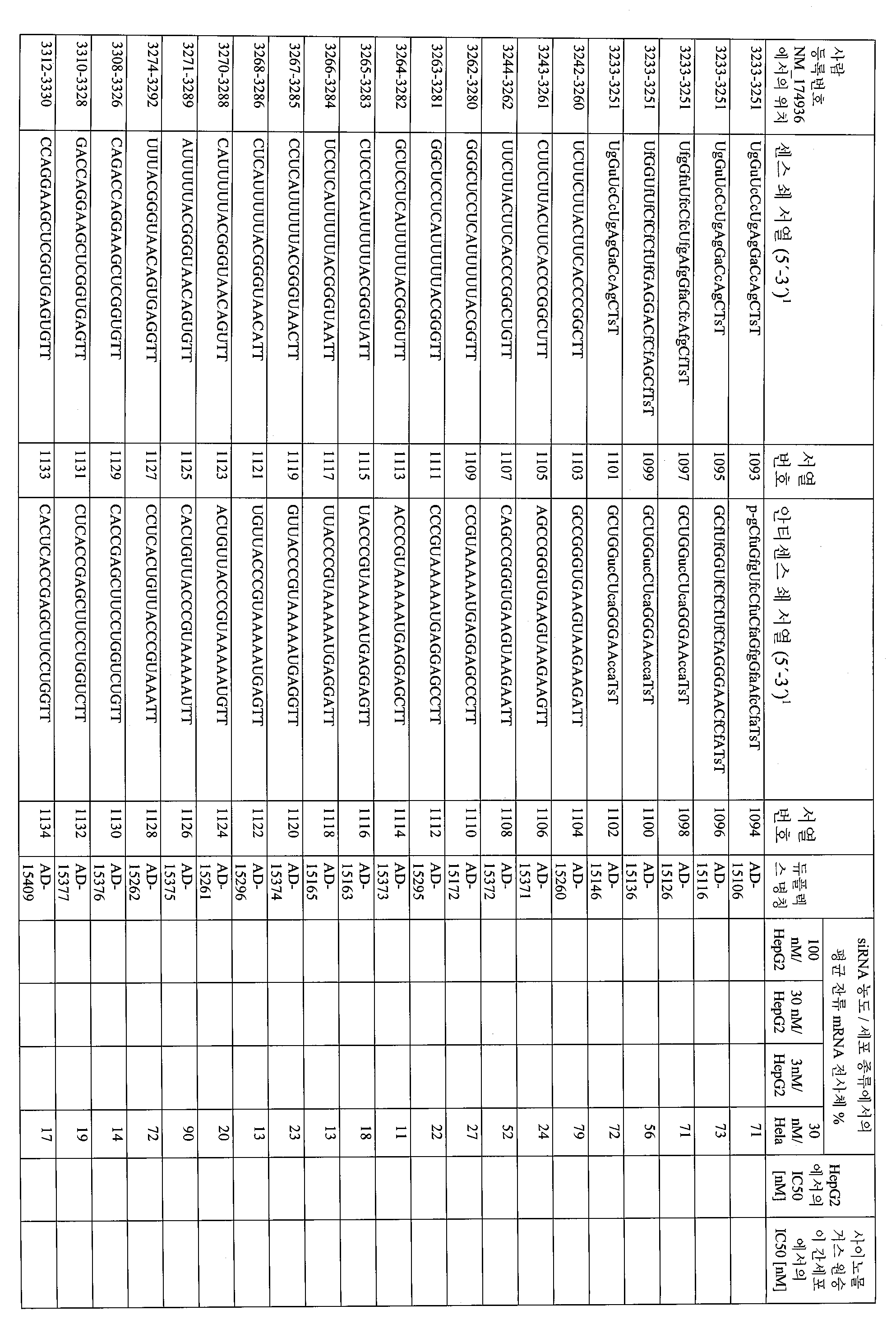 Figure 112008085095997-pct00038