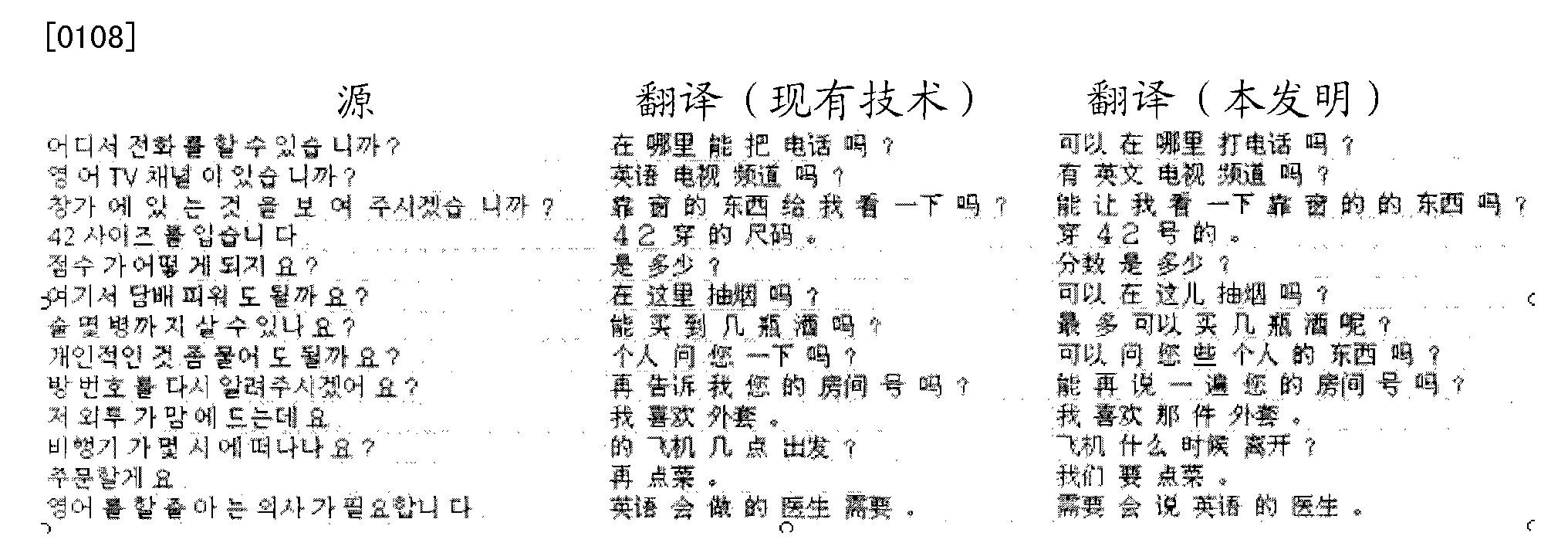 Figure CN102214166BD00112
