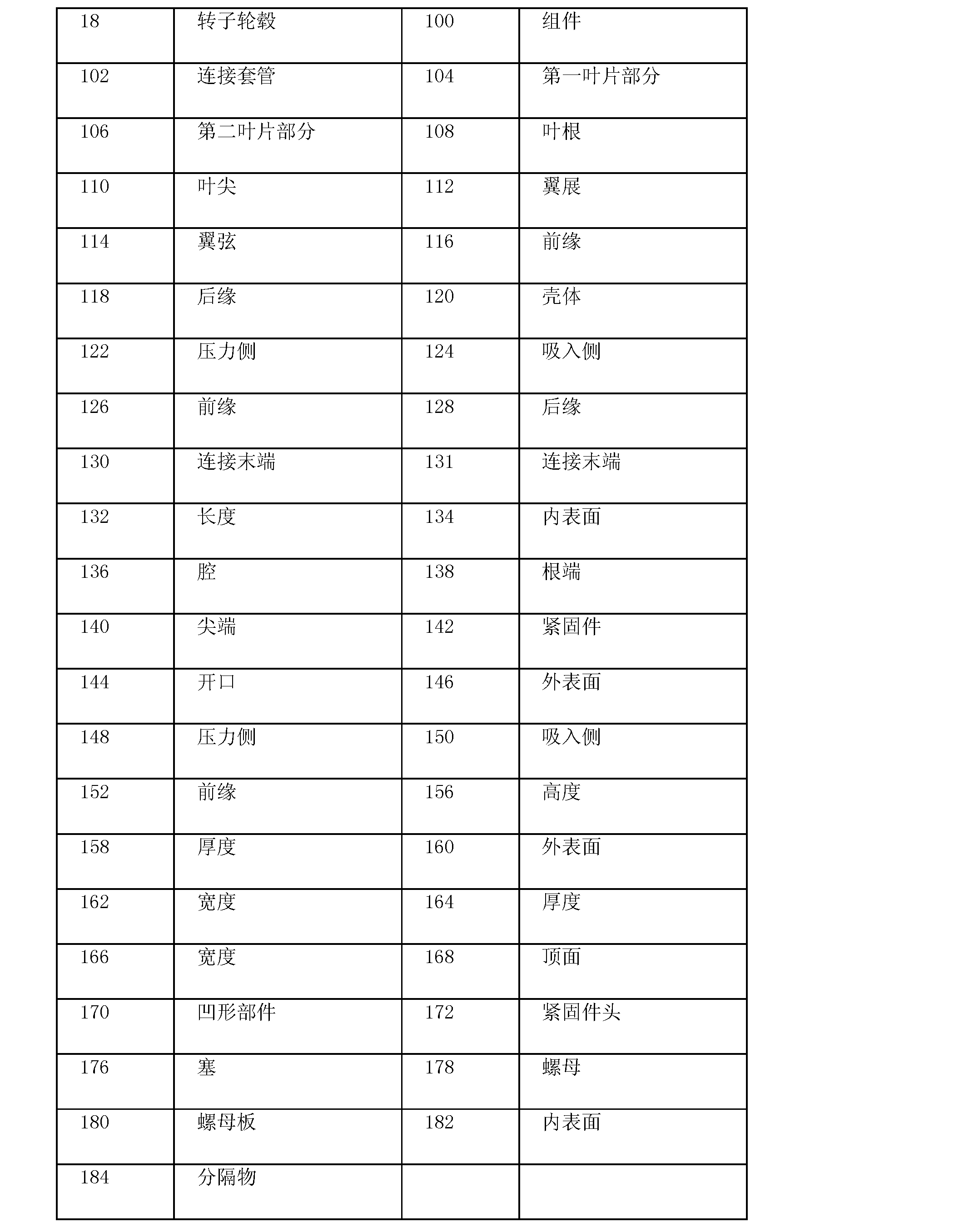 Figure CN102536634AD00061