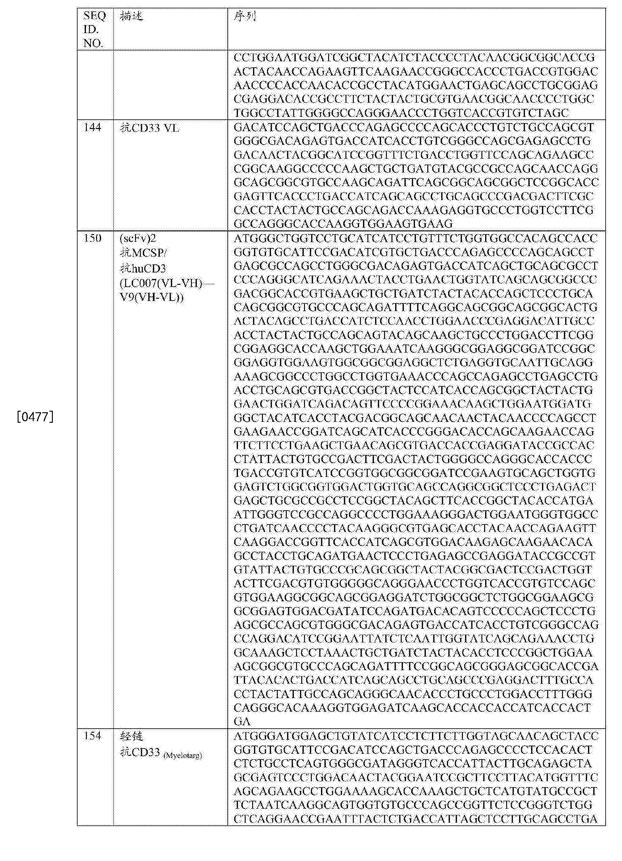 Figure CN103889452BD00721