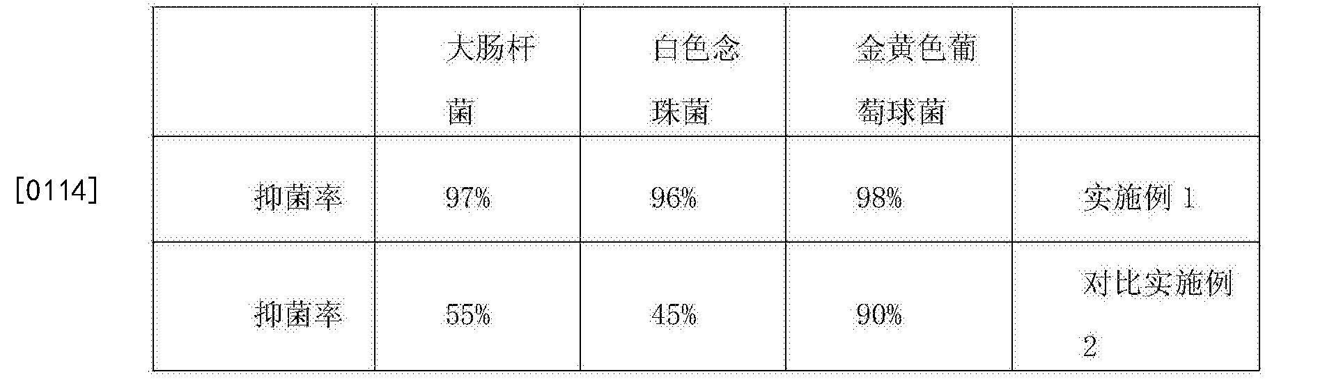 Figure CN105901782BD00121