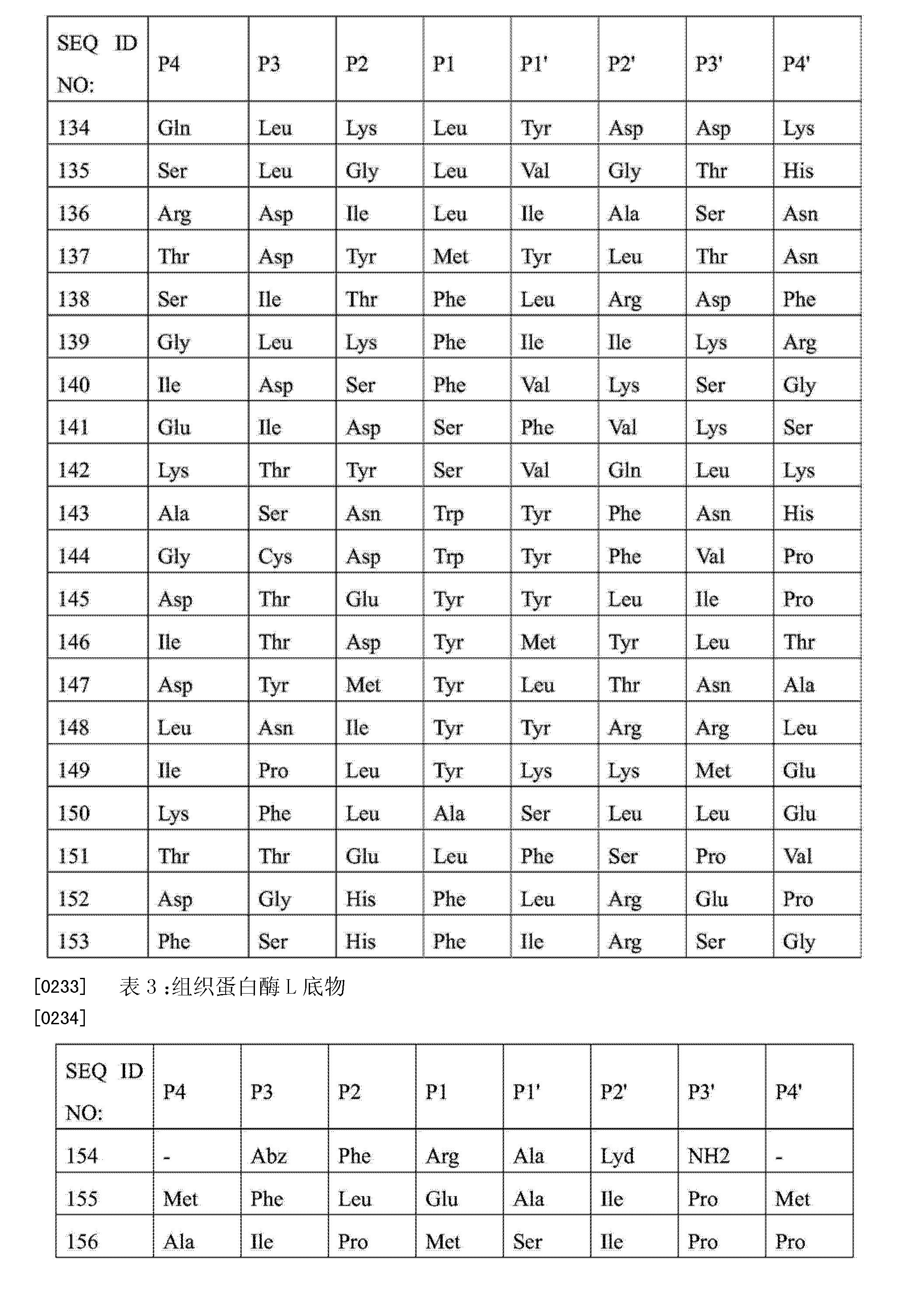 Figure CN104382853AD00271
