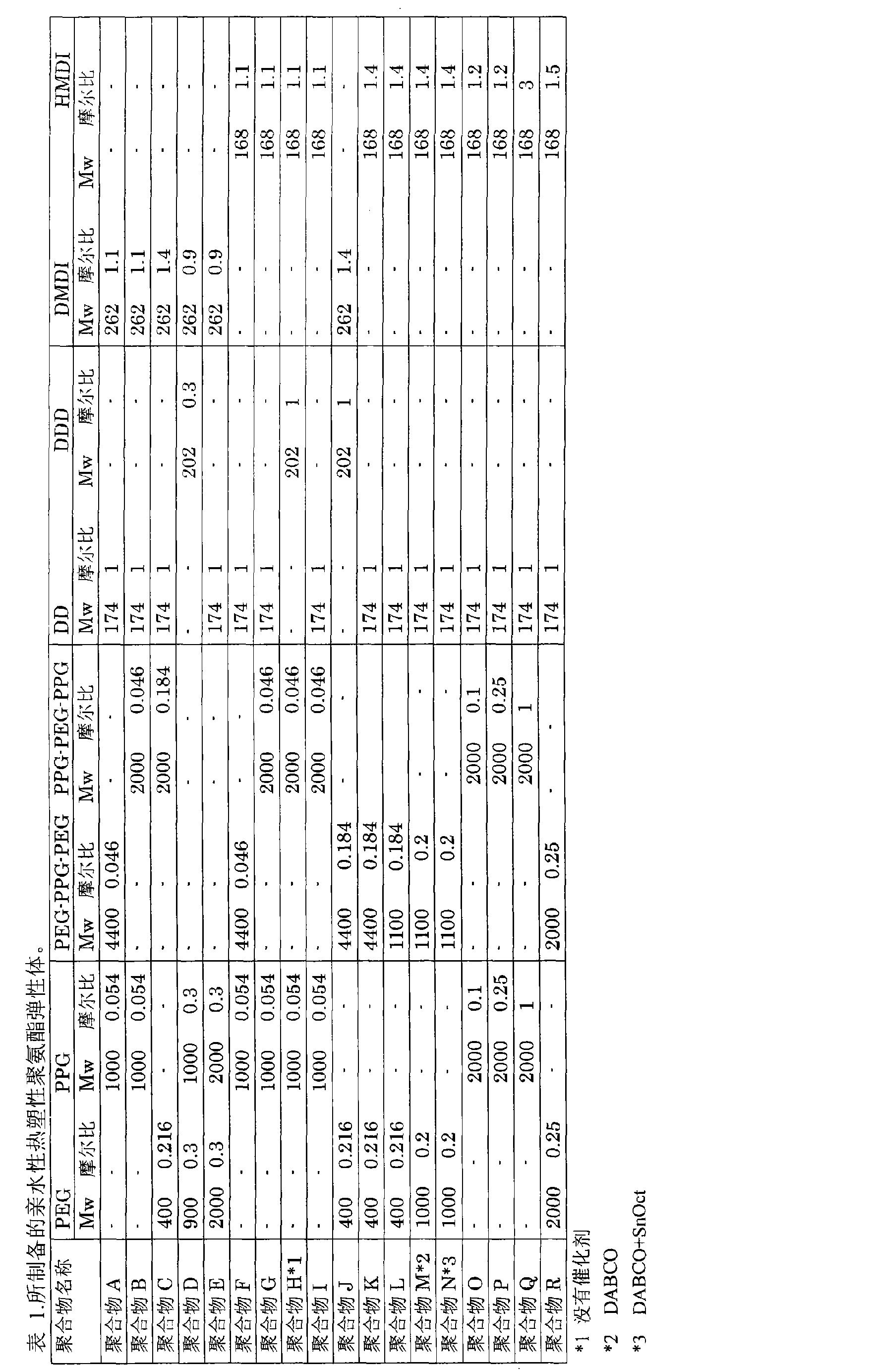 Figure CN101484495BD00081