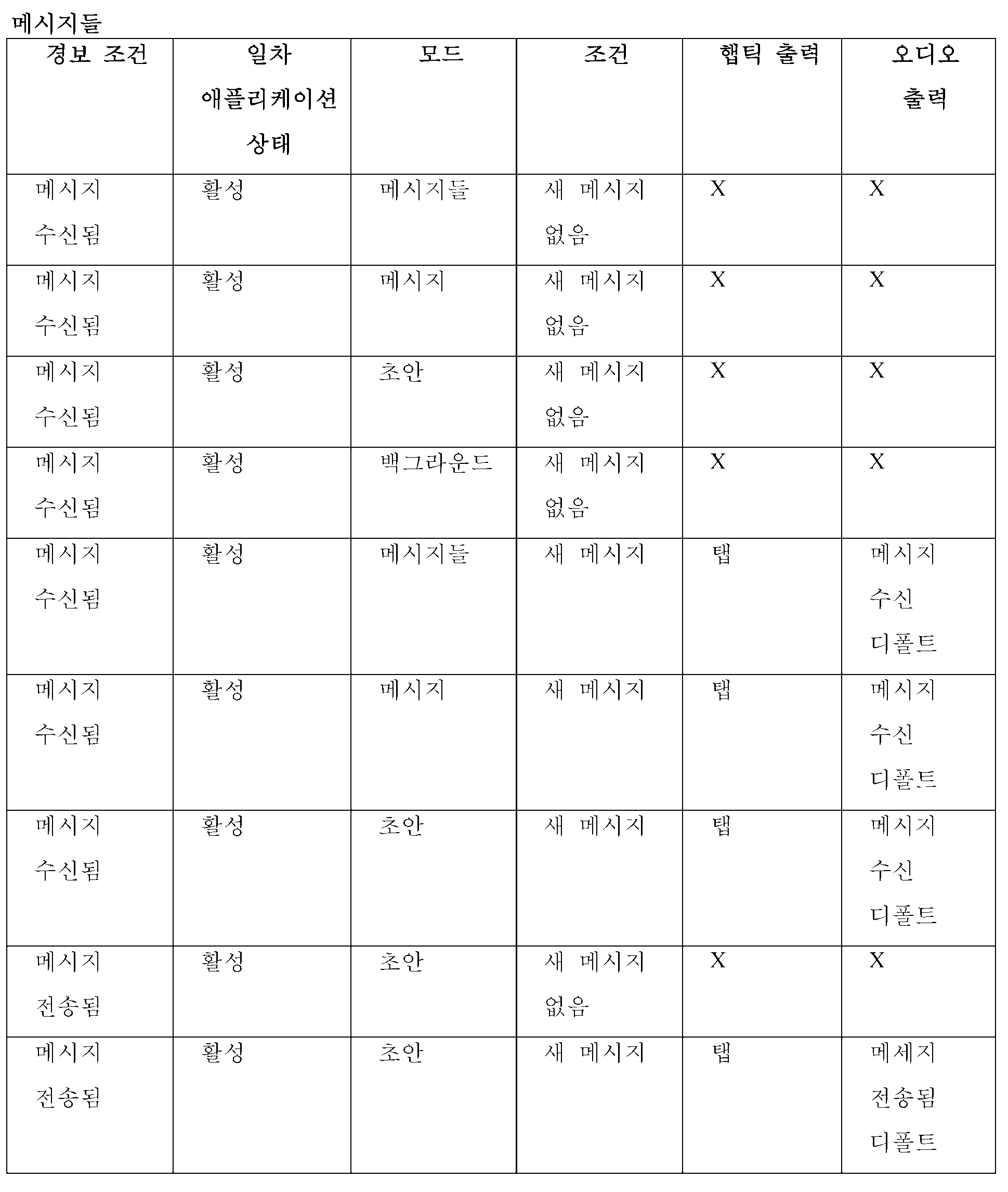 Figure 112017020979212-pct00023