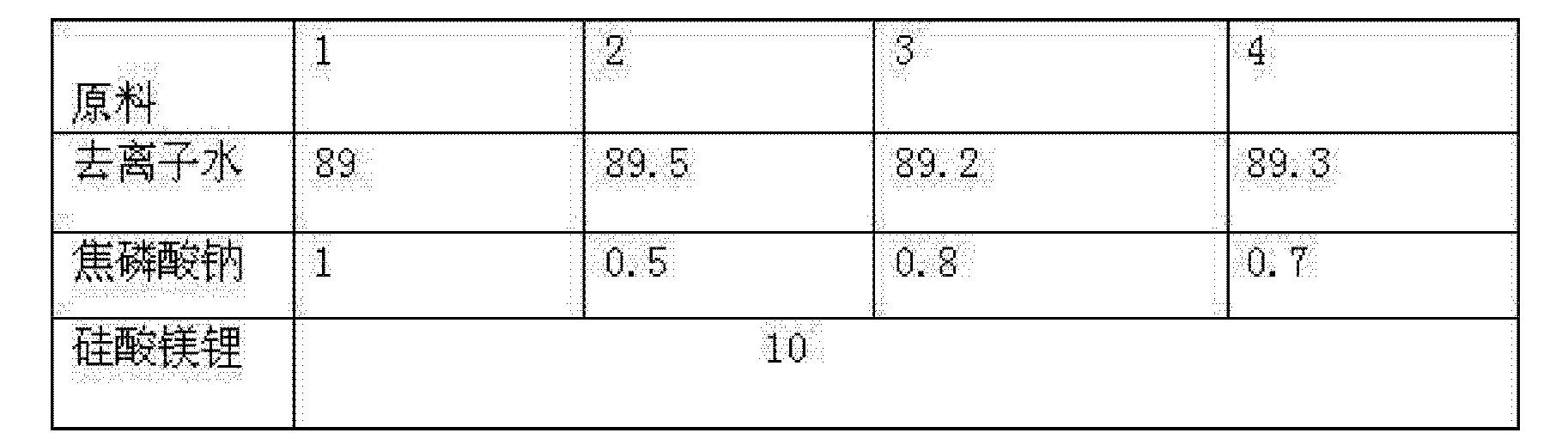 Figure CN103756486AD00071